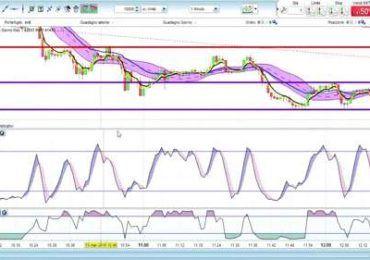 Fare trading con il sistema binario sicuro